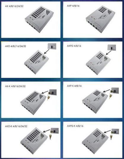 AX Охранителни контролери